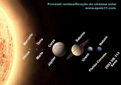 Resultado de imagem para planetas na via lactea